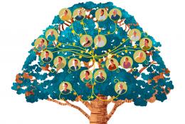 El árbol genealógico de Gabo es una de las actividades interactivas preferidas por los navegantes del especial multimedia.