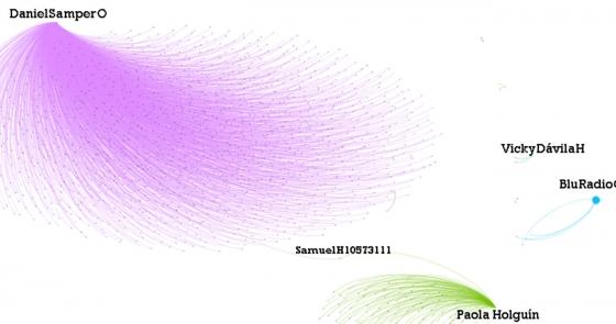 Mapeo de redes